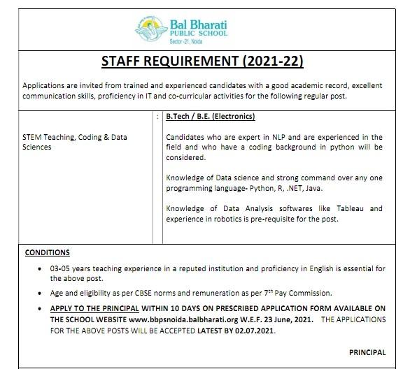 staff requirment 2021-22_001